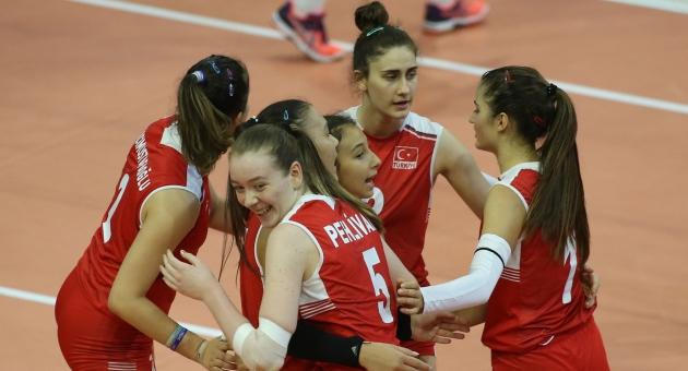 U16 Avrupa Şampiyonası'nda Çek Cumhuriyeti 1-Türkiye 3