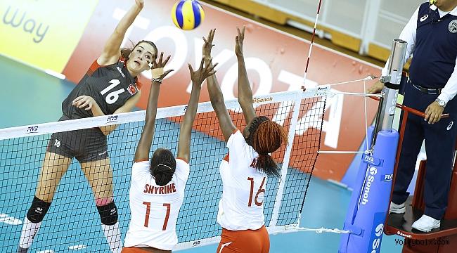 U23'lere Kenya Hafif Geldi: 4 – 0