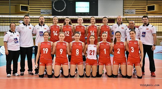U17'lerin Avrupa Şampiyonası'ndaki Rakipleri Belli Oldu