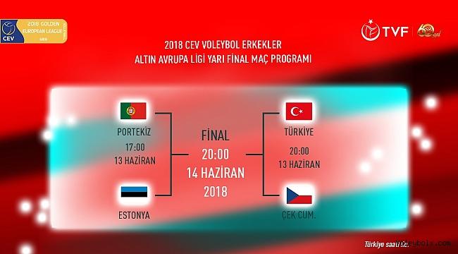 Filenin Efeleri, Altın Avrupa Ligi Final Four'unda Sahaya Çıkıyor