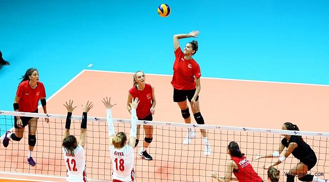 U19'lar, Hazırlık Maçında Polonya'yı 4-0 Mağlup Etti