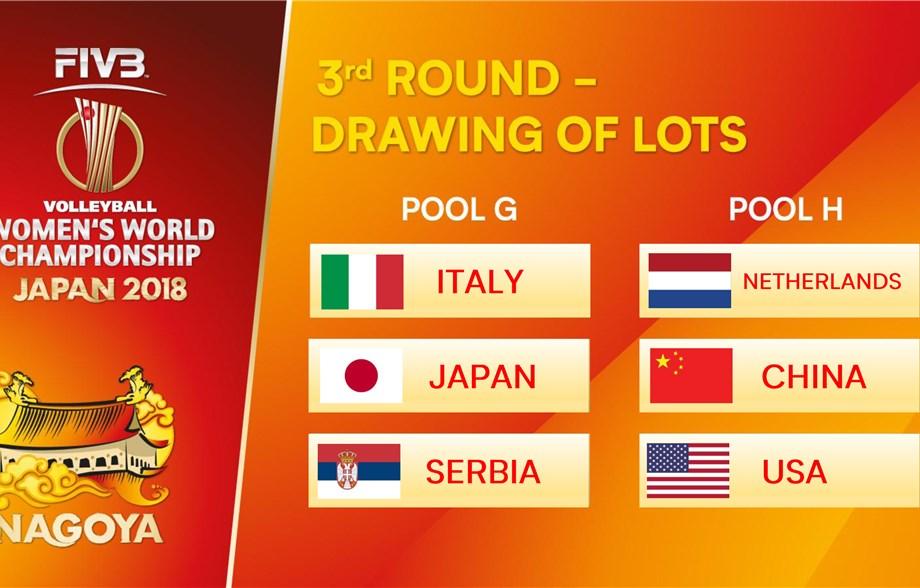 Dünya Şampiyonası'nda 3. tur grupları belli oldu