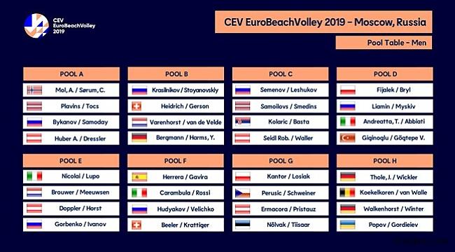 Millilerimizin, 2019 CEV Plaj Voleybolu Avrupa Şampiyonası'ndaki Rakipleri Belli Oldu