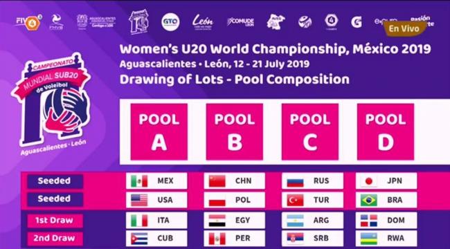 U20 Bayan Milli Takımımızın, Dünya Şampiyonası'nda Rakipleri Belli Oldu