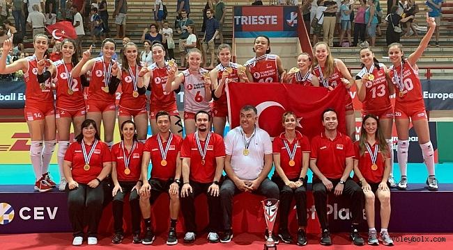 U16 Küçük Kız Milli Takımımız, Namağlup Avrupa Şampiyonu !