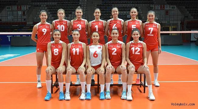 U18 Genç Kız Milli Takımımız, EYOF'da Sahne Alacak