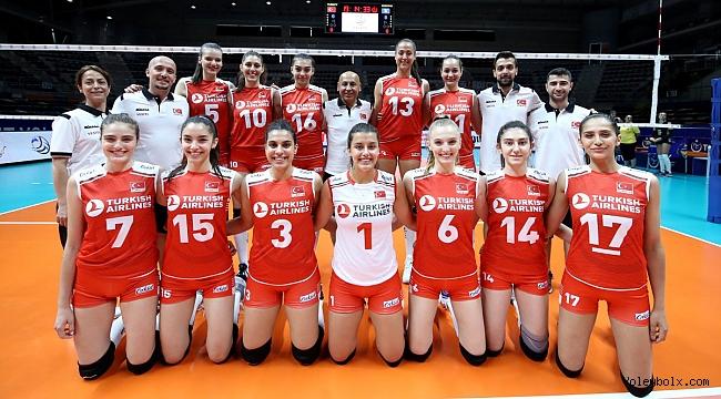 U20 Genç Kız Milli Takımımız, Dünya Şampiyonası'nda Sahne Alıyor