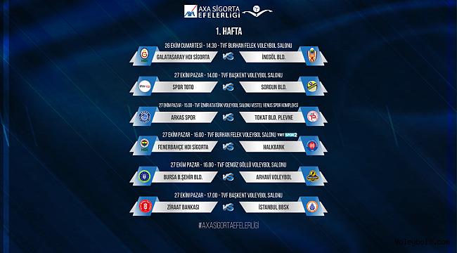 AXA Sigorta Efeler Ligi'nde 2019-2020 Voleybol Sezonu Başlıyor