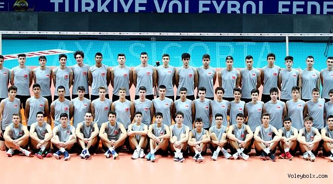 U17, U18 ve U20 Erkek Milli Takımlarımız, Ankara'da Kampa Girdi
