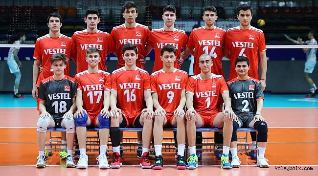 U18 Erkek Milli Takımımız, Balkan Şampiyonası'nda Sahne Alıyor