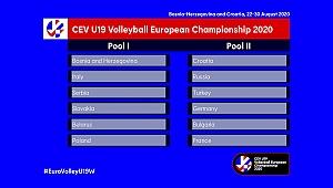 U19 Genç Kızlar Avrupa Şampiyonası'ndaki Rakiplerimiz Belli Oldu