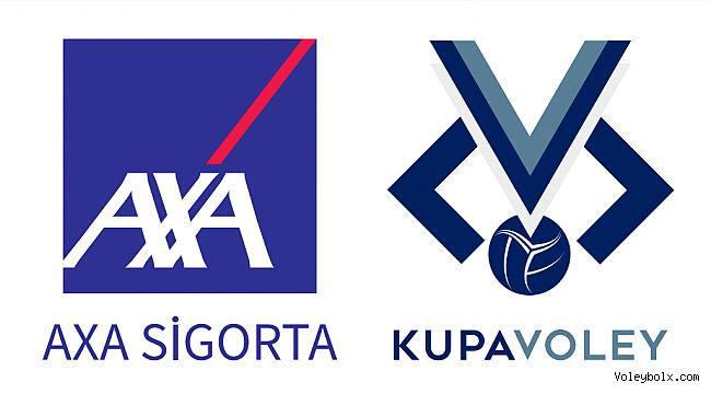 Axa Sigorta Kupa Voley Grup Maçları Tarih ve Yerleri Belli Oldu