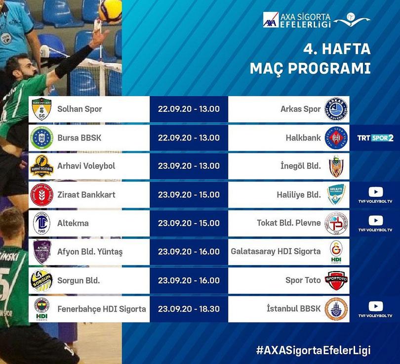 AXA Sigorta Efeler Ligi'nde 4. Hafta Başlıyor