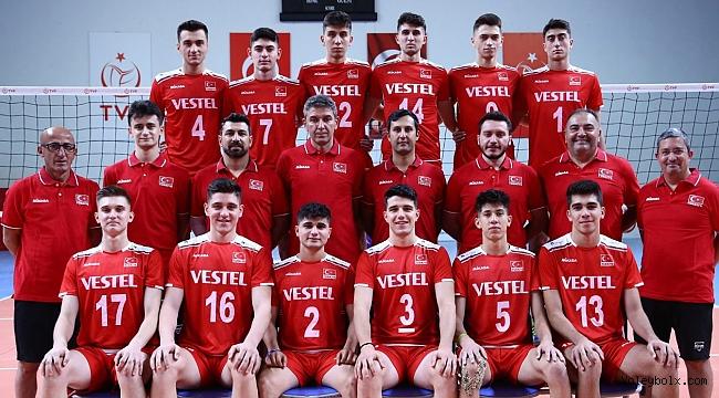 U18 Erkek Milli Takımımız Avrupa Şampiyonası'nda Sahne Alıyor