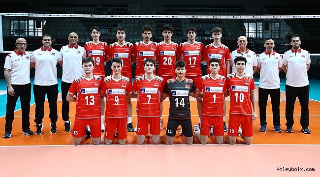 U17 Erkek Milli Takımımız, Avrupa Şampiyonası 1. Raunt Elemeleri'nde Sahne Alıyor