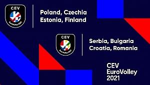 2021 Avrupa Şampiyonası Kura Tarihleri Belli Oldu