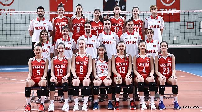 U16 Kız Milli Takımımız, Avrupa Şampiyonası Elemeleri 2. Raunt'ta Sahne Alıyor