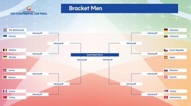 CEV Continental Cup Finalleri'nde İlk Rakibimiz Fransa