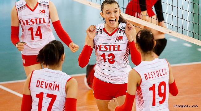 U16 Kız Milli Takımımız, Balkan Şampiyonası'nda 2'de 2 Yaptı