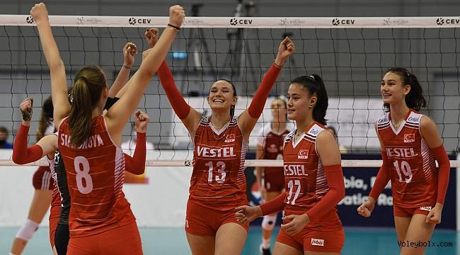 U16 Kız Takımımız Avrupa Şampiyonası'na Galibiyetle Başladı