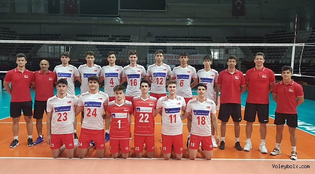 U18 Erkek Milli Takımımız, U20 Balkan Şampiyonası'nda Sahne Alıyor