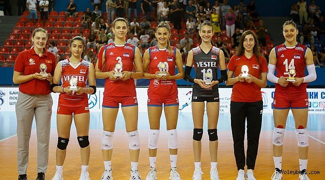 U19 Balkan Şampiyonası'nda 2 Oyuncumuz Rüya Takıma Seçildi
