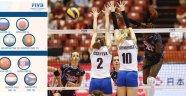 Rio 2016'da bayanların gruplar belli oldu