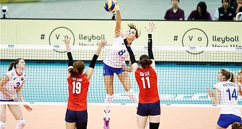 Kore: 0 - Rusya: 3